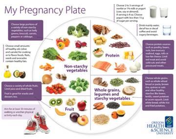 Διατροφή εγκύου  Άσκηση εγκύου 01b90578310